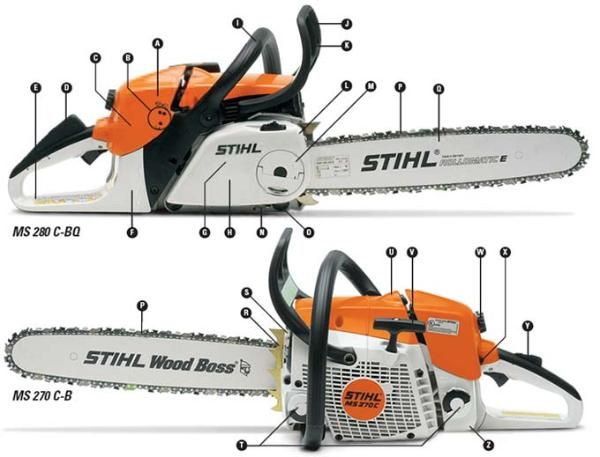 Stihl Chainsaw Common Features